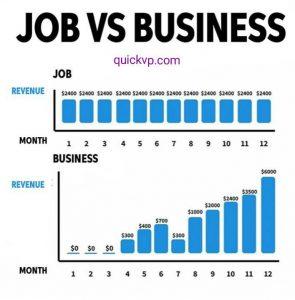 gains job vs business